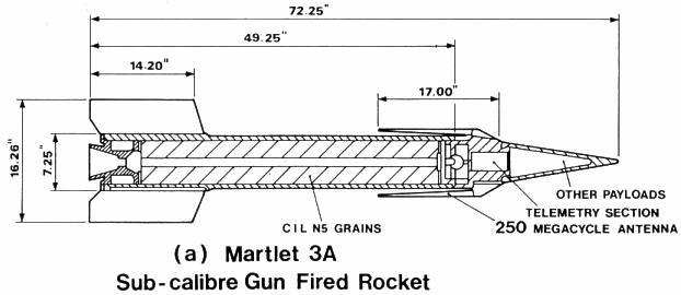 Martlet-3A Drawing