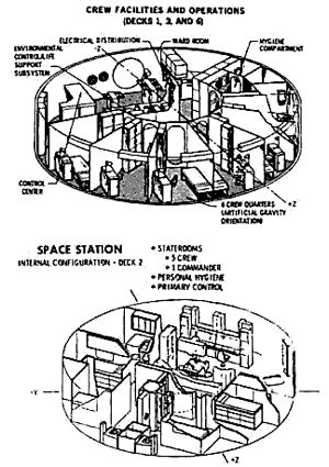 Station Cutaways