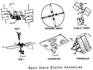 Station Geometries