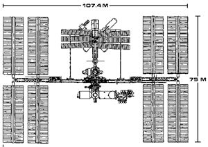 1995 ISS Diagram